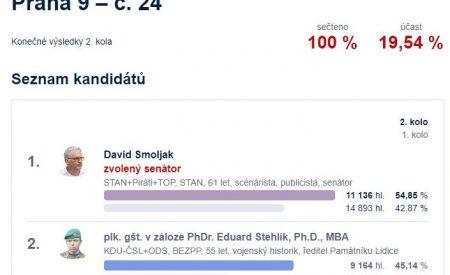 Senátorem pro Prahu 9 se stal David Smoljak